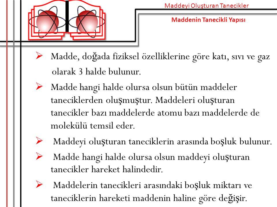 1)Maddenin Katı Hâli; Belirli bir hacme ve ş ekle sahiptir.