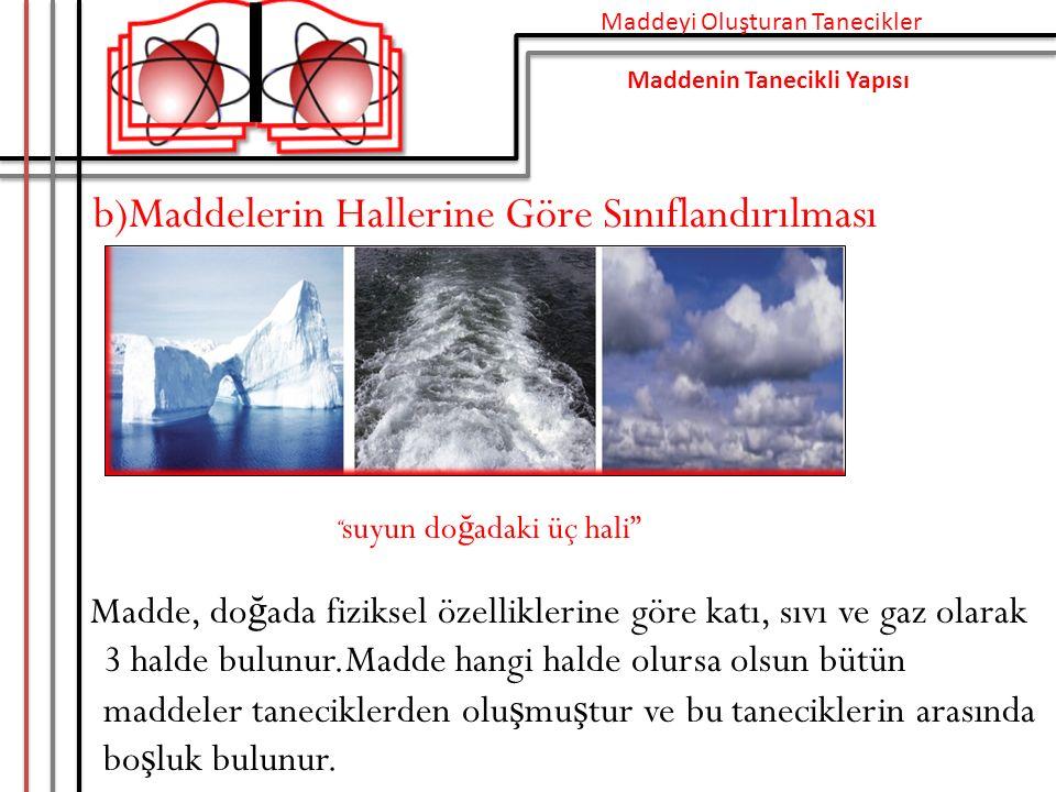 b)Maddelerin Hallerine Göre Sınıflandırılması Madde, do ğ ada fiziksel özelliklerine göre katı, sıvı ve gaz olarak 3 halde bulunur.Madde hangi halde o