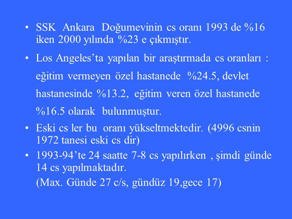 SSK Ankara Doğumevinin cs oranı 1993 de %16 iken 2000 yılında %23 e çıkmıştır. Los Angeles'ta yapılan bir araştırmada cs oranları : eğitim vermeyen öz