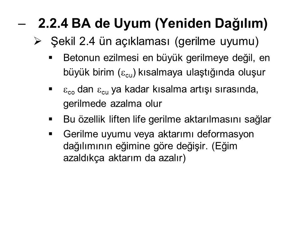 –2.2.4 BA de Uyum (Yeniden Dağılım)  Şekil 2.4 ün açıklaması (gerilme uyumu)  Betonun ezilmesi en büyük gerilmeye değil, en büyük birim (  cu ) kıs