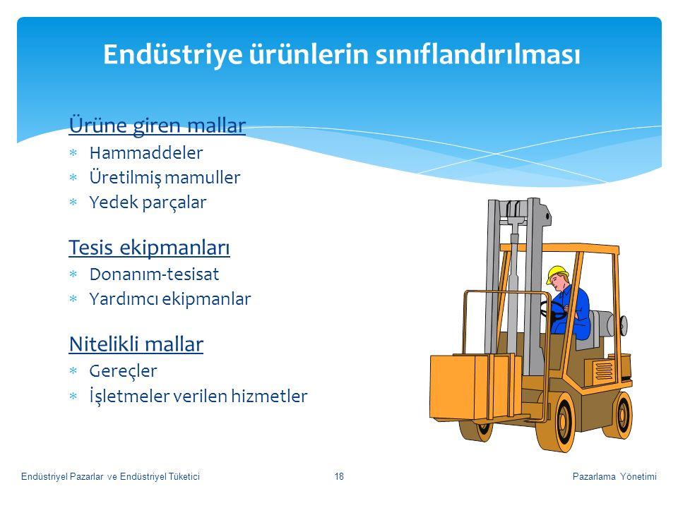 Endüstriye ürünlerin sınıflandırılması Ürüne giren mallar  Hammaddeler  Üretilmiş mamuller  Yedek parçalar Tesis ekipmanları  Donanım-tesisat  Ya