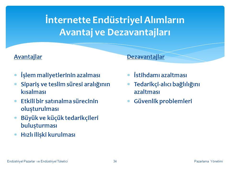 İnternette Endüstriyel Alımların Avantaj ve Dezavantajları Avantajlar  İşlem maliyetlerinin azalması  Sipariş ve teslim süresi aralığının kısalması