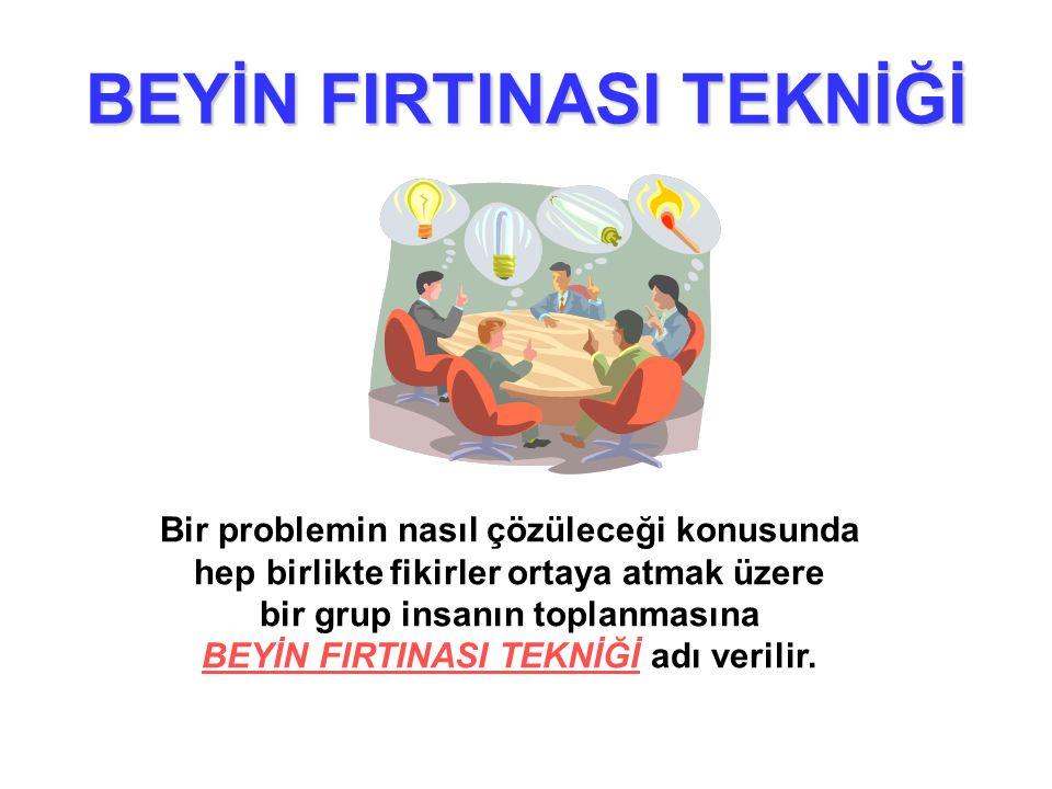 BEYİN FIRTINASI TEKNİĞİ Bir problemin nasıl çözüleceği konusunda hep birlikte fikirler ortaya atmak üzere bir grup insanın toplanmasına BEYİN FIRTINASI TEKNİĞİ adı verilir.