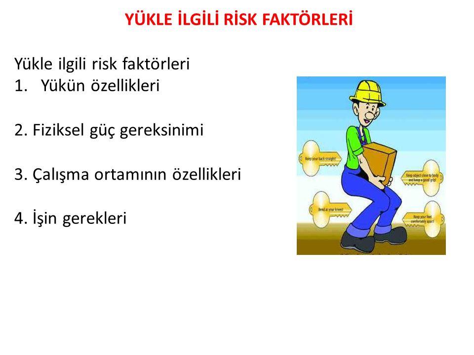 YÜKLE İLGİLİ RİSK FAKTÖRLERİ Yükle ilgili risk faktörleri 1.Yükün özellikleri 2. Fiziksel güç gereksinimi 3. Çalışma ortamının özellikleri 4. İşin ger