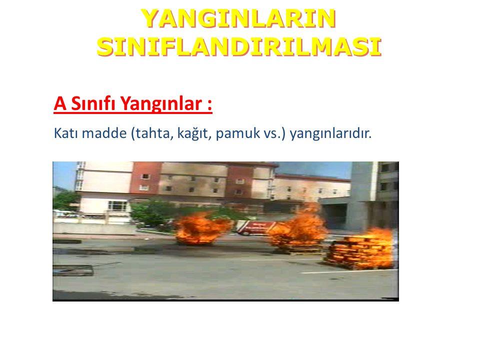 A Sınıfı Yangınlar : Katı madde (tahta, kağıt, pamuk vs.) yangınlarıdır. YANGINLARIN SINIFLANDIRILMASI