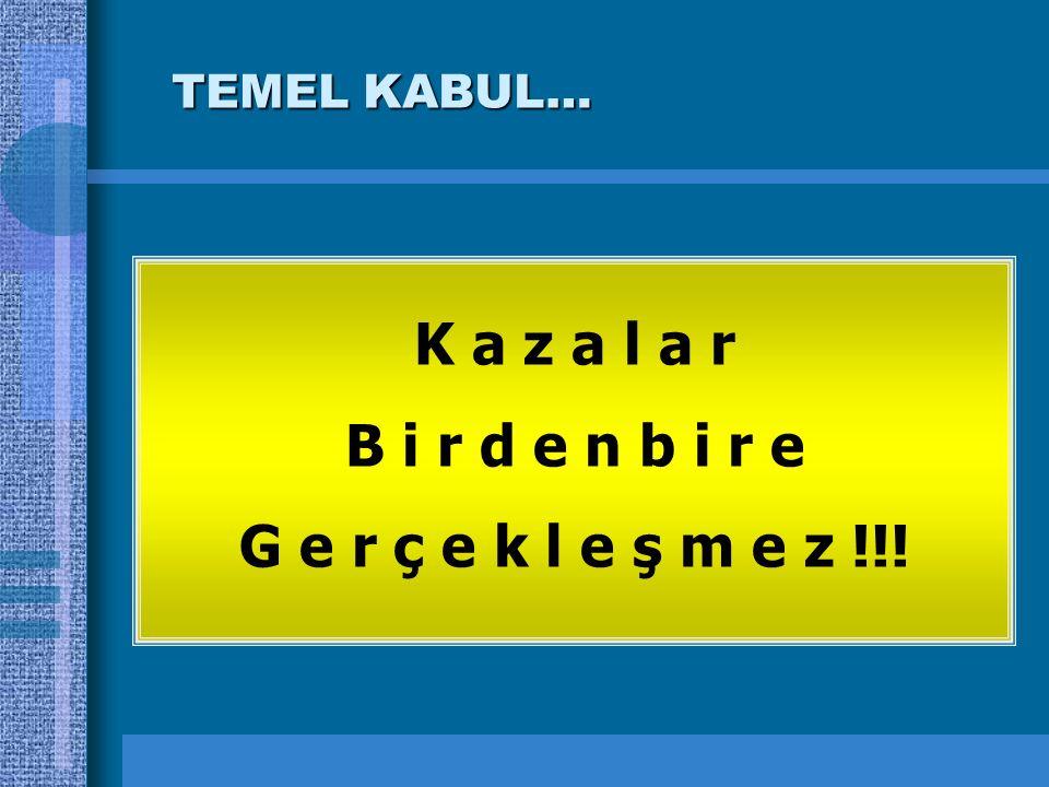 TEMEL KABUL… K a z a l a r B i r d e n b i r e G e r ç e k l e ş m e z !!!