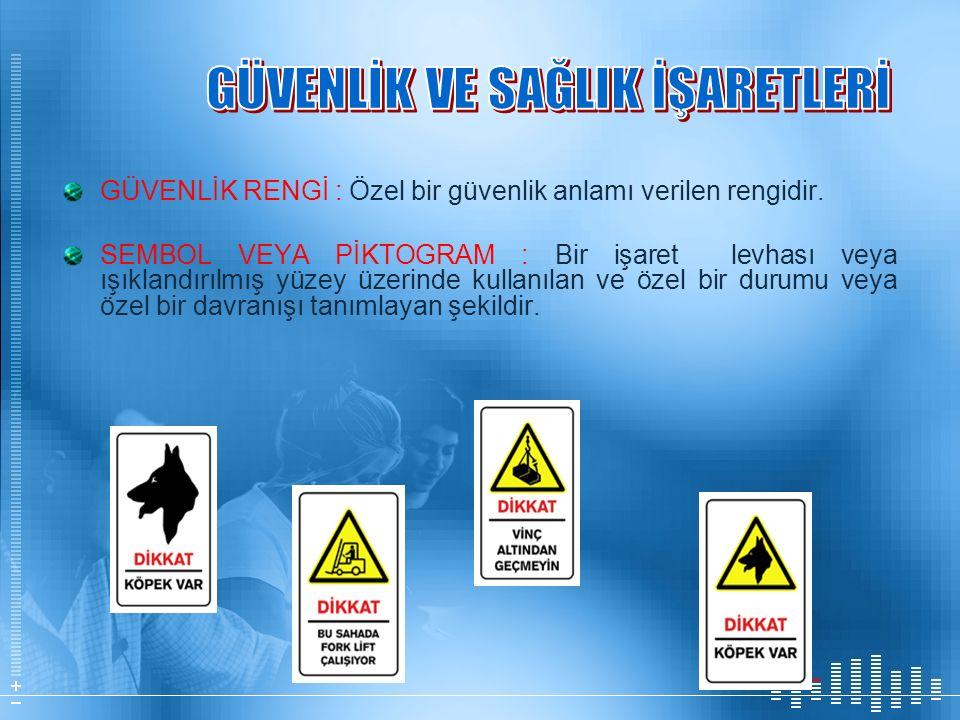 GÜVENLİK RENGİ : Özel bir güvenlik anlamı verilen rengidir. SEMBOL VEYA PİKTOGRAM : Bir işaret levhası veya ışıklandırılmış yüzey üzerinde kullanılan