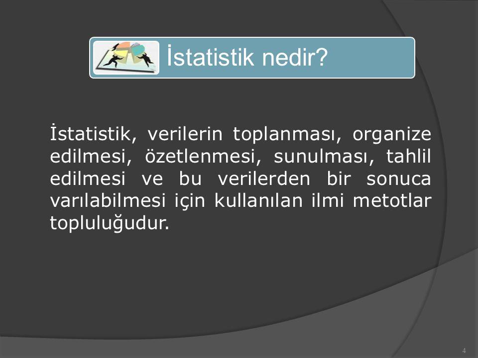 Kaynaklar 1.M.,Akar, S.Şahinler, İstatistik, Ç.Ü.Ziraat Fakültesi,Genel Yayın no:74,Adana,1997.
