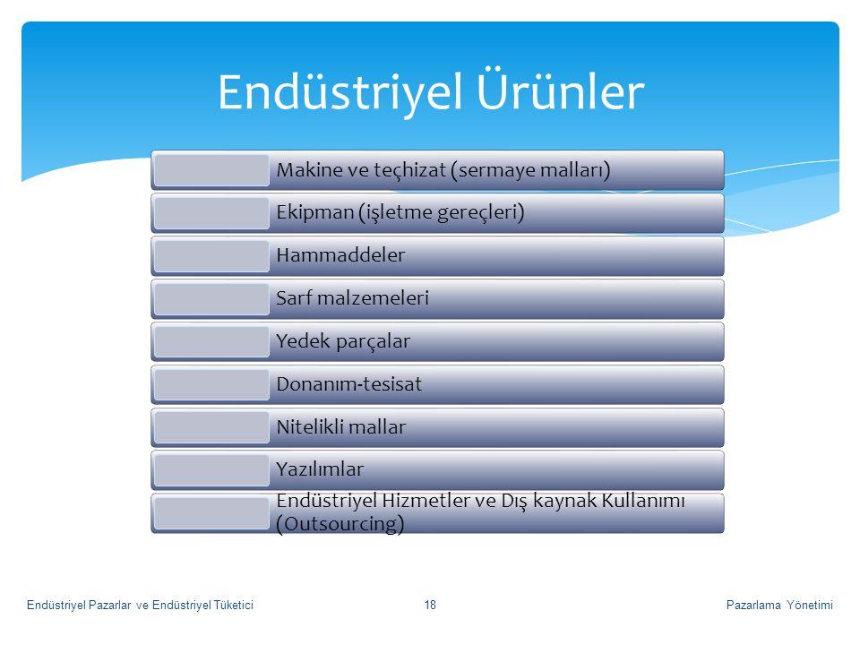 Endüstriyel Ürünler Pazarlama Yönetimi18Endüstriyel Pazarlar ve Endüstriyel Tüketici