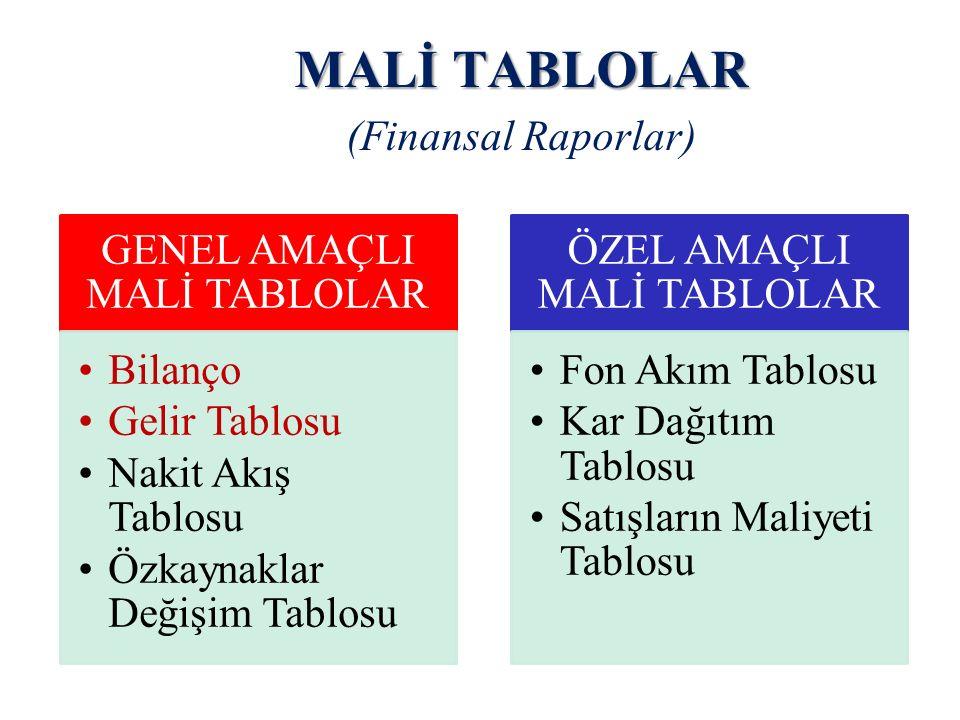MALİ TABLOLAR (Finansal Raporlar) GENEL AMAÇLI MALİ TABLOLAR Bilanço Gelir Tablosu Nakit Akış Tablosu Özkaynaklar Değişim Tablosu ÖZEL AMAÇLI MALİ TABLOLAR Fon Akım Tablosu Kar Dağıtım Tablosu Satışların Maliyeti Tablosu
