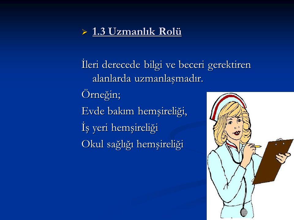  1.3 Uzmanlık Rolü İleri derecede bilgi ve beceri gerektiren alanlarda uzmanlaşmadır. Örneğin; Evde bakım hemşireliği, İş yeri hemşireliği Okul sağlı