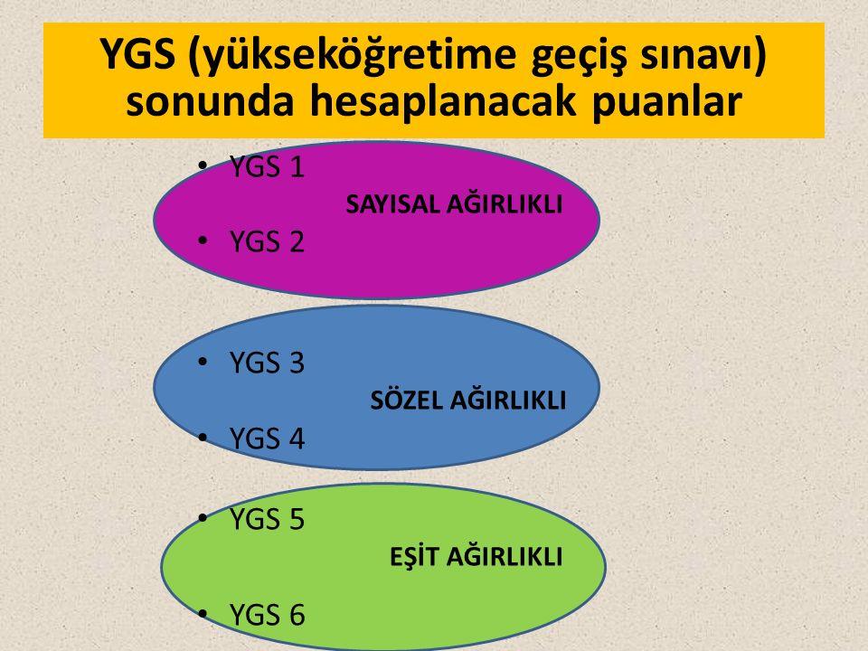 YGS (yükseköğretime geçiş sınavı) sonunda hesaplanacak puanlar YGS 1 SAYISAL AĞIRLIKLI YGS 2 YGS 3 SÖZEL AĞIRLIKLI YGS 4 YGS 5 EŞİT AĞIRLIKLI YGS 6