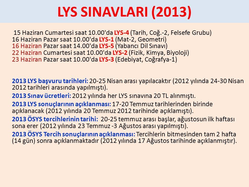 15 Haziran Cumartesi saat 10.00 da LYS-4 (Tarih, Coğ.-2, Felsefe Grubu) 16 Haziran Pazar saat 10.00 da LYS-1 (Mat-2, Geometri) 16 Haziran Pazar saat 14.00 da LYS-5 (Yabancı Dil Sınavı) 22 Haziran Cumartesi saat 10.00 da LYS-2 (Fizik, Kimya, Biyoloji) 23 Haziran Pazar saat 10.00 da LYS-3 (Edebiyat, Coğrafya-1) 2013 LYS başvuru tarihleri: 20-25 Nisan arası yapılacaktır (2012 yılında 24-30 Nisan 2012 tarihleri arasında yapılmıştı).