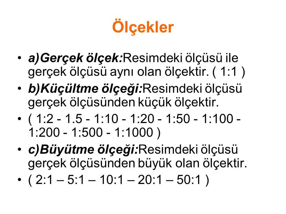 Ölçekler a)Gerçek ölçek:Resimdeki ölçüsü ile gerçek ölçüsü aynı olan ölçektir. ( 1:1 ) b)Küçültme ölçeği:Resimdeki ölçüsü gerçek ölçüsünden küçük ölçe
