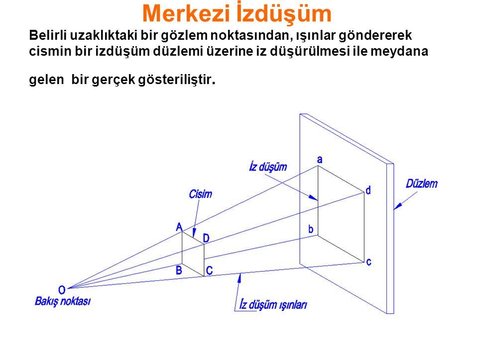 Merkezi İzdüşüm Belirli uzaklıktaki bir gözlem noktasından, ışınlar göndererek cismin bir izdüşüm düzlemi üzerine iz düşürülmesi ile meydana gelen bir