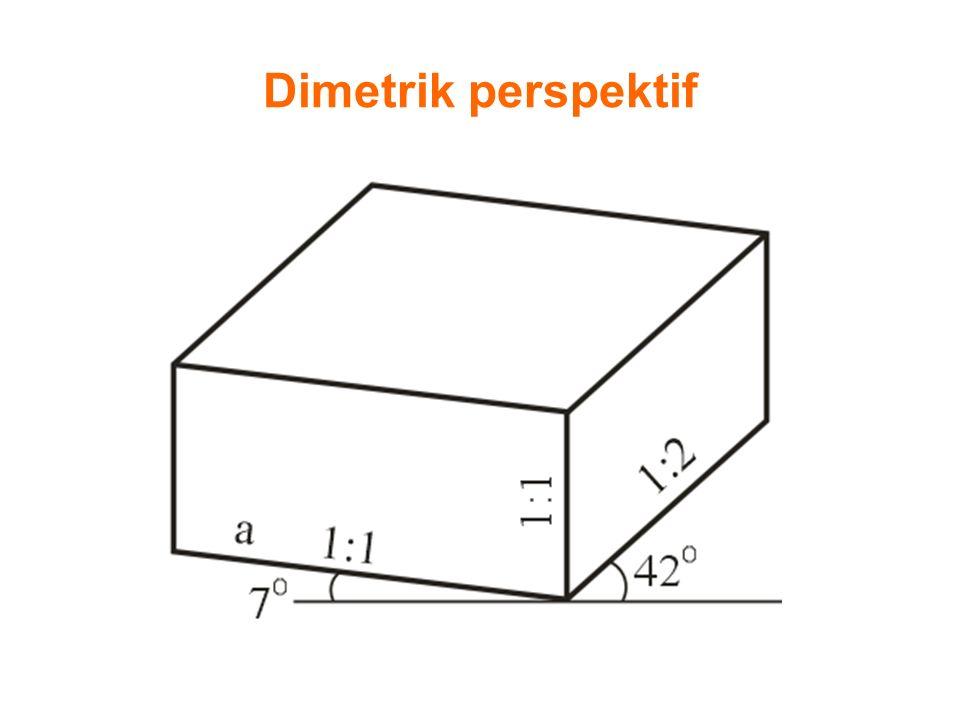 Dimetrik perspektif
