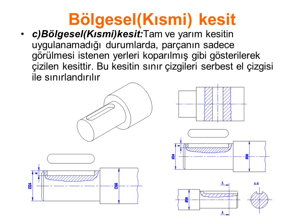 Bölgesel(Kısmi) kesit c)Bölgesel(Kısmi)kesit:Tam ve yarım kesitin uygulanamadığı durumlarda, parçanın sadece görülmesi istenen yerleri koparılmış gibi gösterilerek çizilen kesittir.