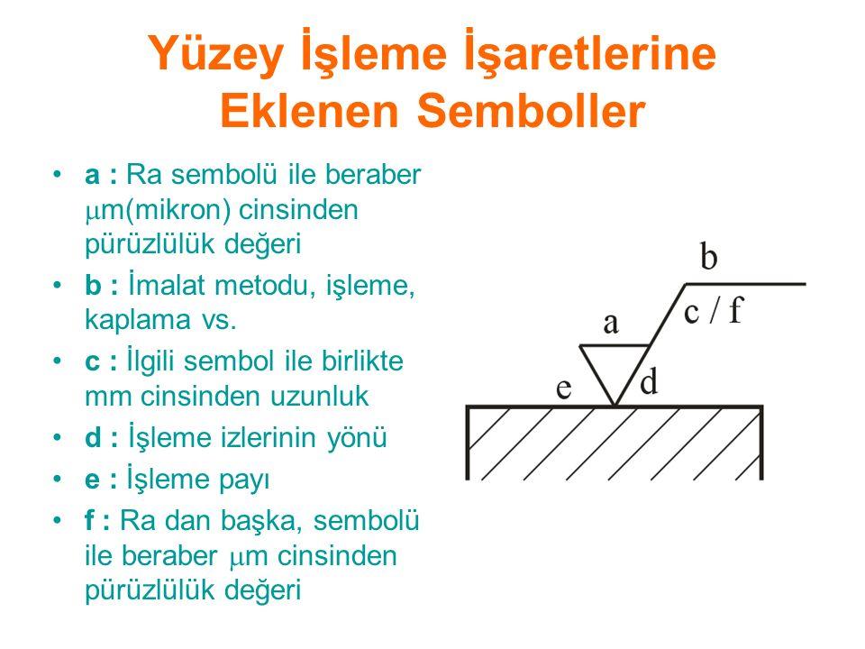 Yüzey İşleme İşaretlerine Eklenen Semboller a : Ra sembolü ile beraber  m(mikron) cinsinden pürüzlülük değeri b : İmalat metodu, işleme, kaplama vs.