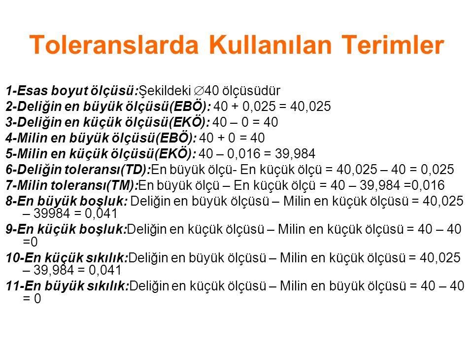 Toleranslarda Kullanılan Terimler 1-Esas boyut ölçüsü:Şekildeki  40 ölçüsüdür 2-Deliğin en büyük ölçüsü(EBÖ): 40 + 0,025 = 40,025 3-Deliğin en küçük ölçüsü(EKÖ): 40 – 0 = 40 4-Milin en büyük ölçüsü(EBÖ): 40 + 0 = 40 5-Milin en küçük ölçüsü(EKÖ): 40 – 0,016 = 39,984 6-Deliğin toleransı(TD):En büyük ölçü- En küçük ölçü = 40,025 – 40 = 0,025 7-Milin toleransı(TM):En büyük ölçü – En küçük ölçü = 40 – 39,984 =0,016 8-En büyük boşluk: Deliğin en büyük ölçüsü – Milin en küçük ölçüsü = 40,025 – 39984 = 0,041 9-En küçük boşluk:Deliğin en küçük ölçüsü – Milin en küçük ölçüsü = 40 – 40 =0 10-En küçük sıkılık:Deliğin en büyük ölçüsü – Milin en küçük ölçüsü = 40,025 – 39,984 = 0,041 11-En büyük sıkılık:Deliğin en küçük ölçüsü – Milin en büyük ölçüsü = 40 – 40 = 0