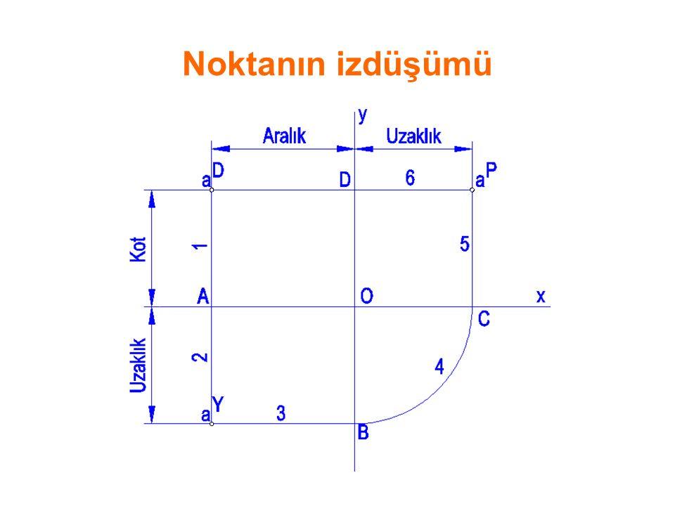 Ölçekler Bir cismin teknik resimde çizilen doğrusal boyutlarının, bu cismin gerçek doğrusal boyutlara oranına, o resmin ölçeği adı verilir.