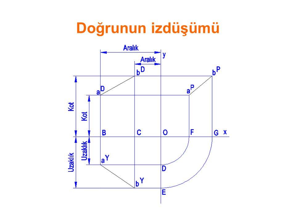 Ölçekler a)Gerçek ölçek:Resimdeki ölçüsü ile gerçek ölçüsü aynı olan ölçektir.