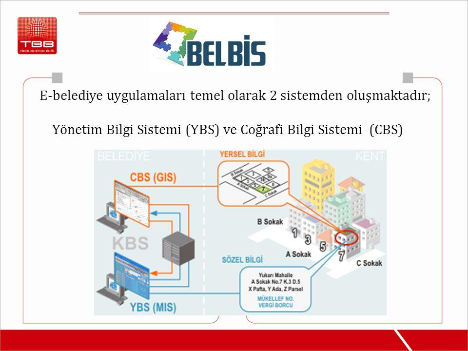 E-belediye uygulamaları temel olarak 2 sistemden oluşmaktadır; Yönetim Bilgi Sistemi (YBS) ve Coğrafi Bilgi Sistemi (CBS)