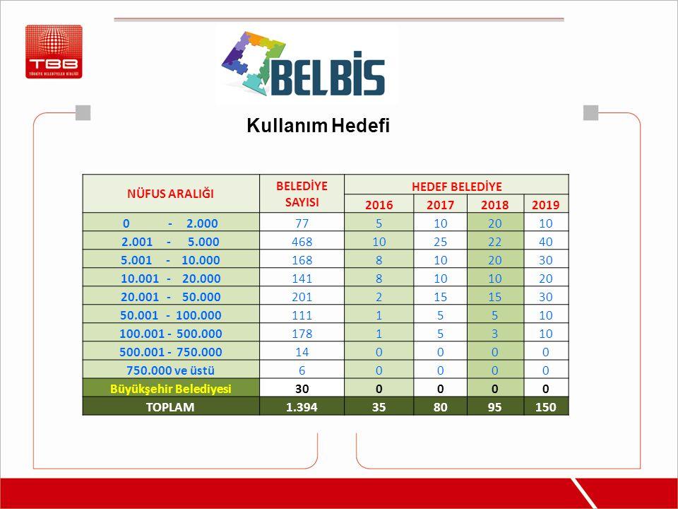KURUM ENTEGRASYONLARI KEP MAKS DTVT MERSİS TAKBİS UAPS MERNİS Kimlik Paylaşım Sistemi Ulusal Adres Paylaşım Sistemi Tapu Kayıt Bilgi Sistemi Merkezi Sicil Kayıt Sistemi Devlet Teşkilatı Veri Tabanı Mekansal Adres Kayıt Sistemi Kayıtlı Elektronik Posta www.turkiye.gov.tr e-Devlet Kapısı www.turkiye.gov.tr e-Devlet Kapısı