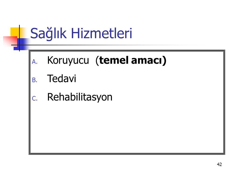 42 Sağlık Hizmetleri A. Koruyucu (temel amacı) B. Tedavi C. Rehabilitasyon