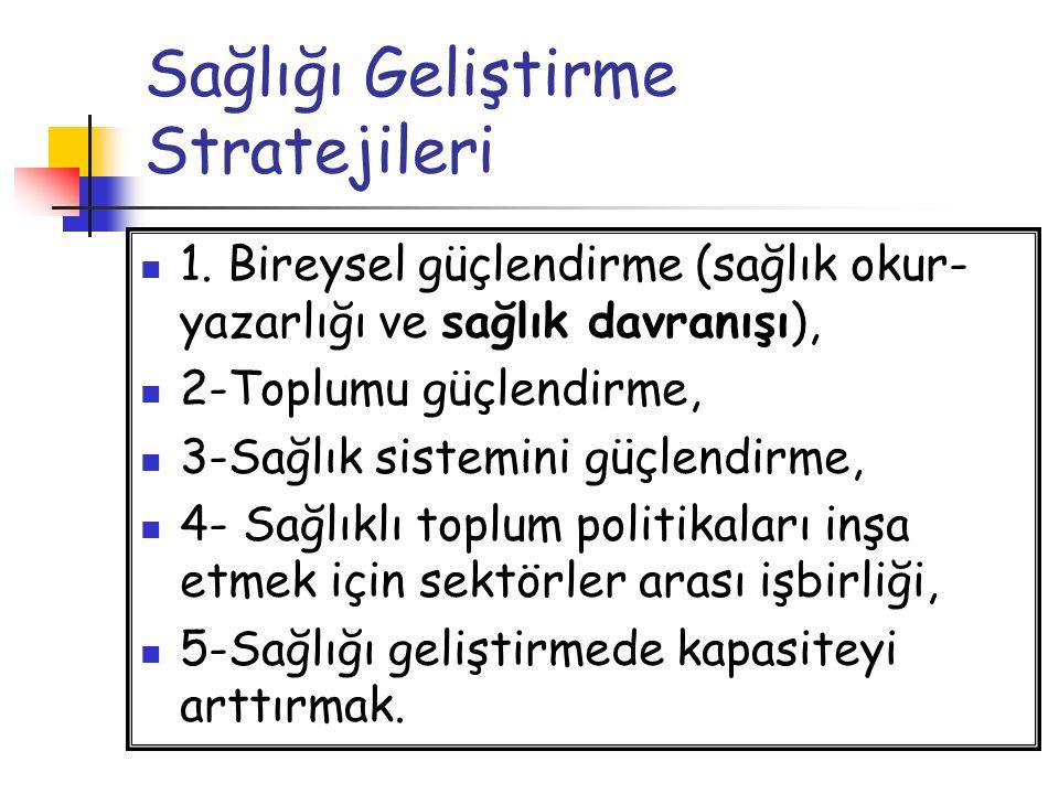 Sağlığı Geliştirme Stratejileri 1.