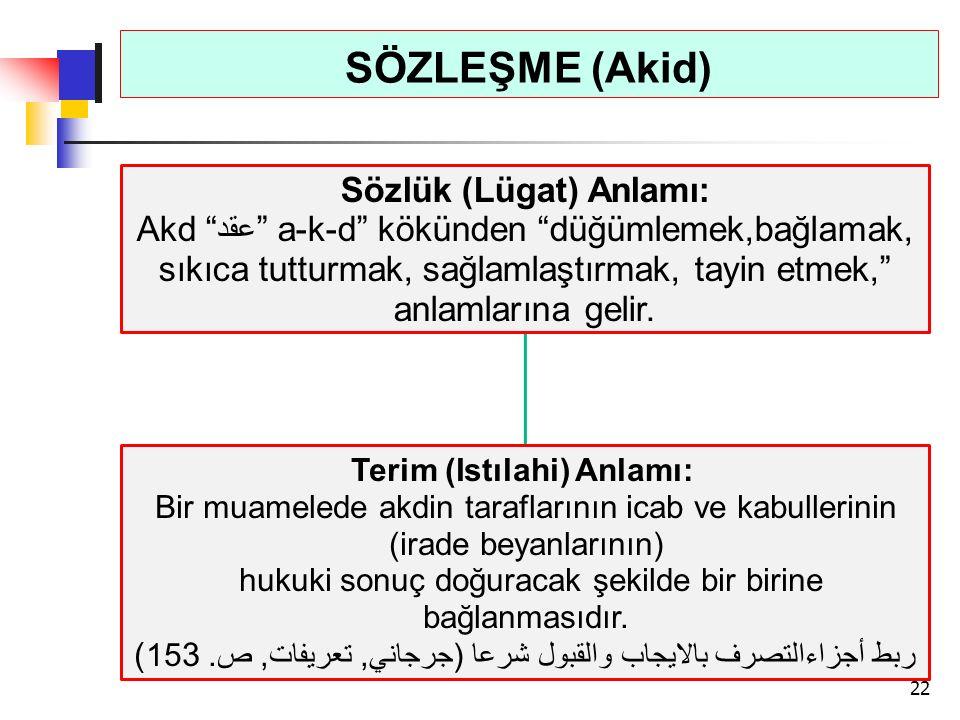 """22 SÖZLEŞME (Akid) Sözlük (Lügat) Anlamı: Akd """"عقد"""" a-k-d"""" kökünden """"düğümlemek,bağlamak, sıkıca tutturmak, sağlamlaştırmak, tayin etmek,"""" anlamlarına"""