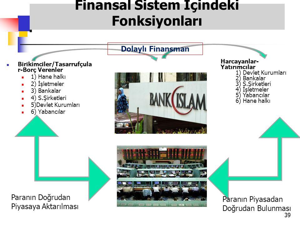 Banka ve Diğer Finansal Kurumların Finansal Sistem İçindeki Fonksiyonları Birikimciler/Tasarrufçula r-Borç Verenler 1) Hane halkı 2) İşletmeler 3) Ban