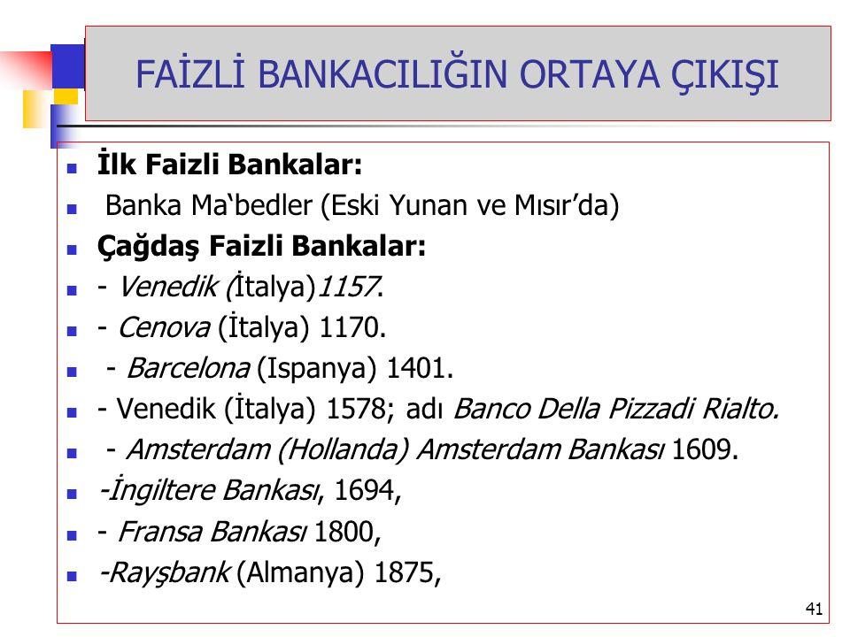HADİSLERDE FAİZ YASAĞI İlk Faizli Bankalar: Banka Ma'bedler (Eski Yunan ve Mısır'da) Çağdaş Faizli Bankalar: - Venedik (İtalya)1157. - Cenova (İtalya)