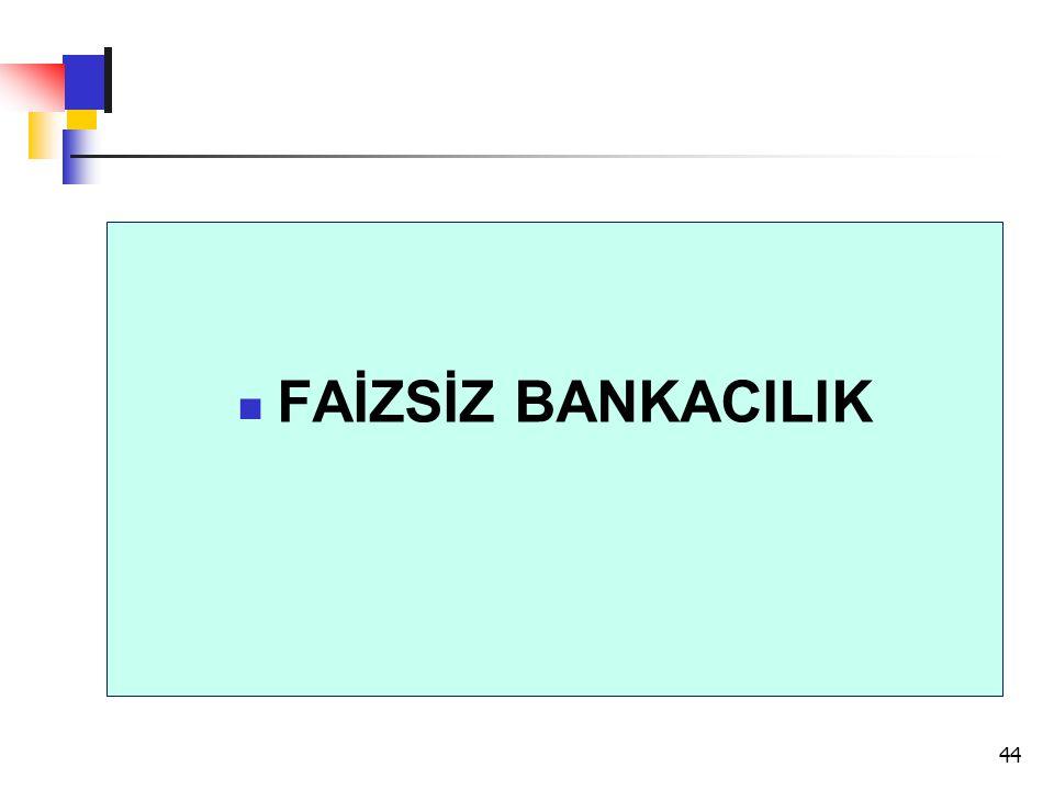 FAİZSİZ BANKACILIK 44