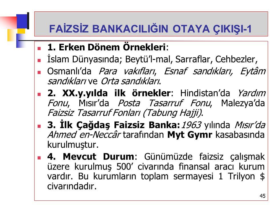 FAİZSİZ BANKACILIĞIN OTAYA ÇIKIŞI-1 1. Erken Dönem Örnekleri: İslam Dünyasında; Beytü'l-mal, Sarraflar, Cehbezler, Osmanlı'da Para vakıfları, Esnaf sa
