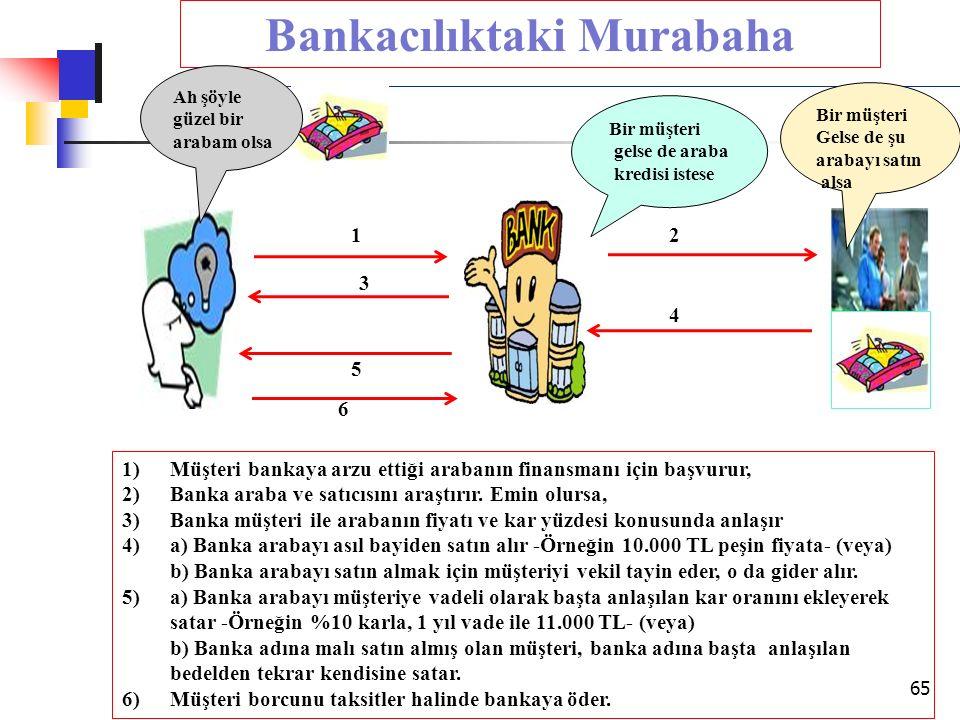 Bankacılıktaki Murabaha Bir müşteri gelse de araba kredisi istese 2 4 3 5 1)Müşteri bankaya arzu ettiği arabanın finansmanı için başvurur, 2)Banka ara