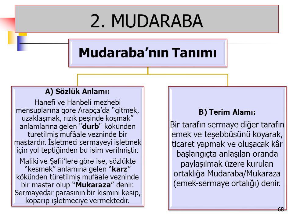 """2. MUDARABA Mudaraba'nın Tanımı A) Sözlük Anlamı: Hanefi ve Hanbeli mezhebi mensuplarına göre Arapça'da """"gitmek, uzaklaşmak, rızık peşinde koşmak"""" anl"""
