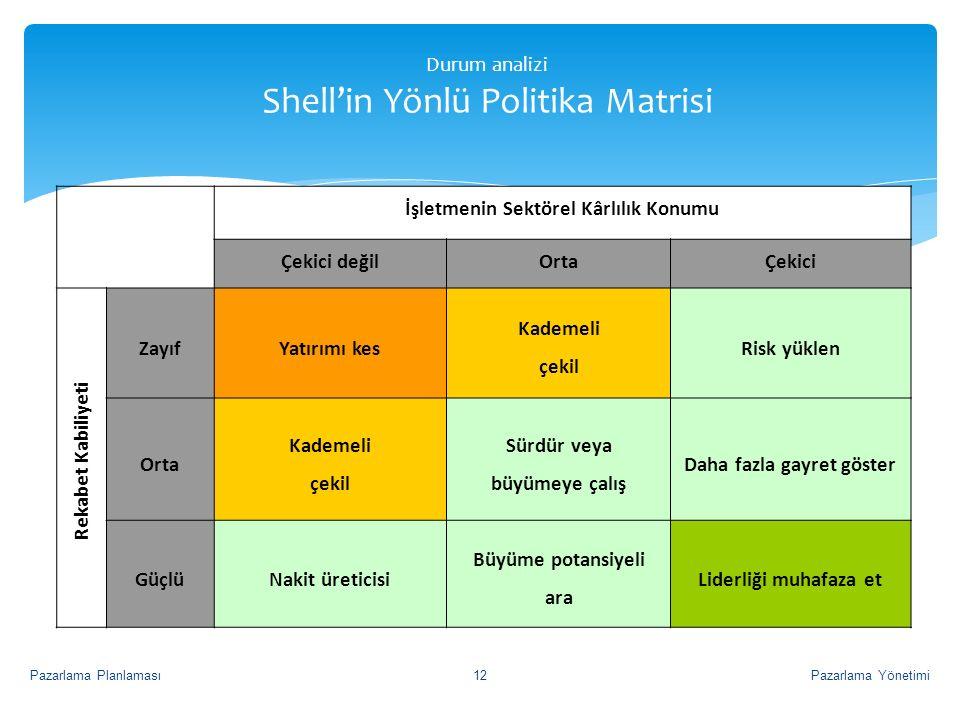 Durum analizi Shell'in Yönlü Politika Matrisi İşletmenin Sektörel Kârlılık Konumu Çekici değilOrtaÇekici Rekabet Kabiliyeti ZayıfYatırımı kes Kademeli