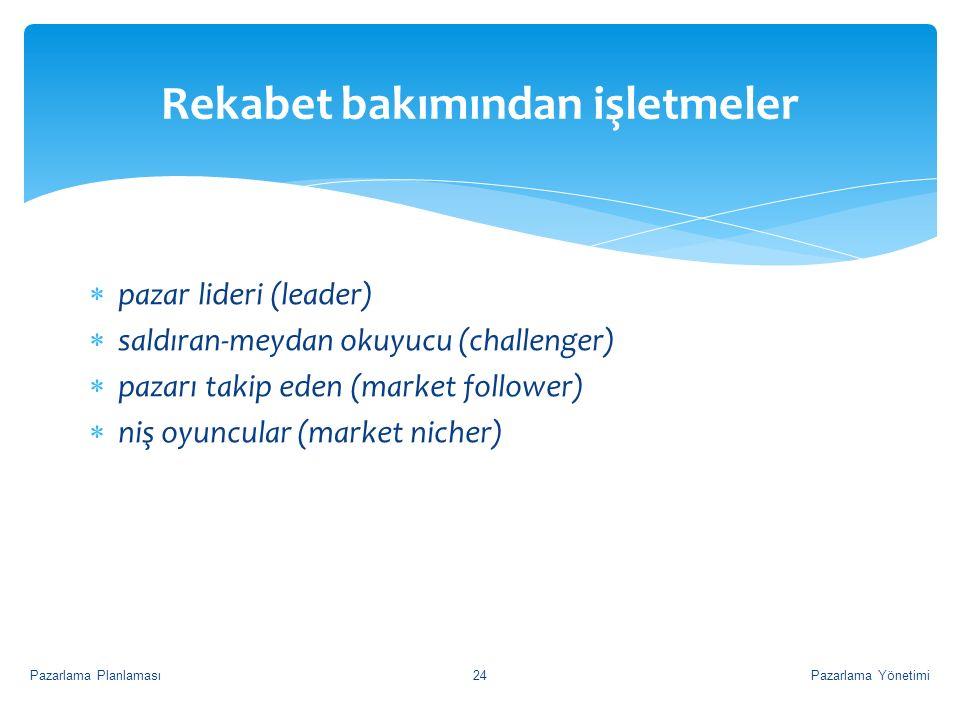 Rekabet bakımından işletmeler  pazar lideri (leader)  saldıran-meydan okuyucu (challenger)  pazarı takip eden (market follower)  niş oyuncular (ma