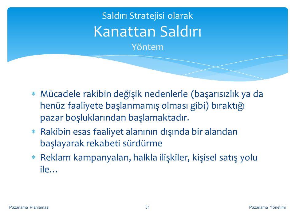 Saldırı Stratejisi olarak Kanattan Saldırı Yöntem  Mücadele rakibin değişik nedenlerle (başarısızlık ya da henüz faaliyete başlanmamış olması gibi) b