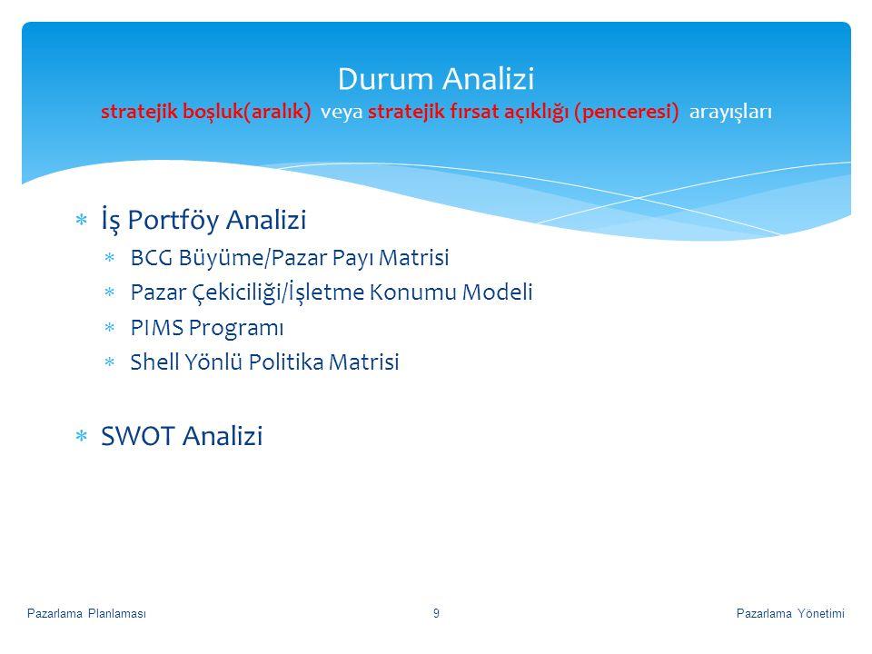 Durum Analizi stratejik boşluk(aralık) veya stratejik fırsat açıklığı (penceresi) arayışları  İş Portföy Analizi  BCG Büyüme/Pazar Payı Matrisi  Pa