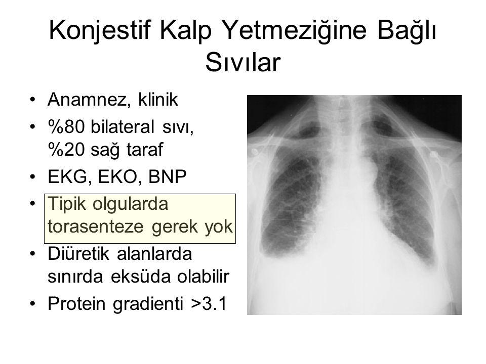 Anamnez, klinik %80 bilateral sıvı, %20 sağ taraf EKG, EKO, BNP Tipik olgularda torasenteze gerek yok Diüretik alanlarda sınırda eksüda olabilir Protein gradienti >3.1 Konjestif Kalp Yetmeziğine Bağlı Sıvılar