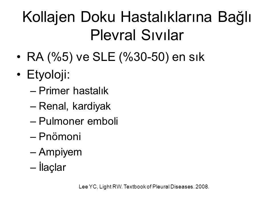 Kollajen Doku Hastalıklarına Bağlı Plevral Sıvılar RA (%5) ve SLE (%30-50) en sık Etyoloji: –Primer hastalık –Renal, kardiyak –Pulmoner emboli –Pnömoni –Ampiyem –İlaçlar Lee YC, Light RW.
