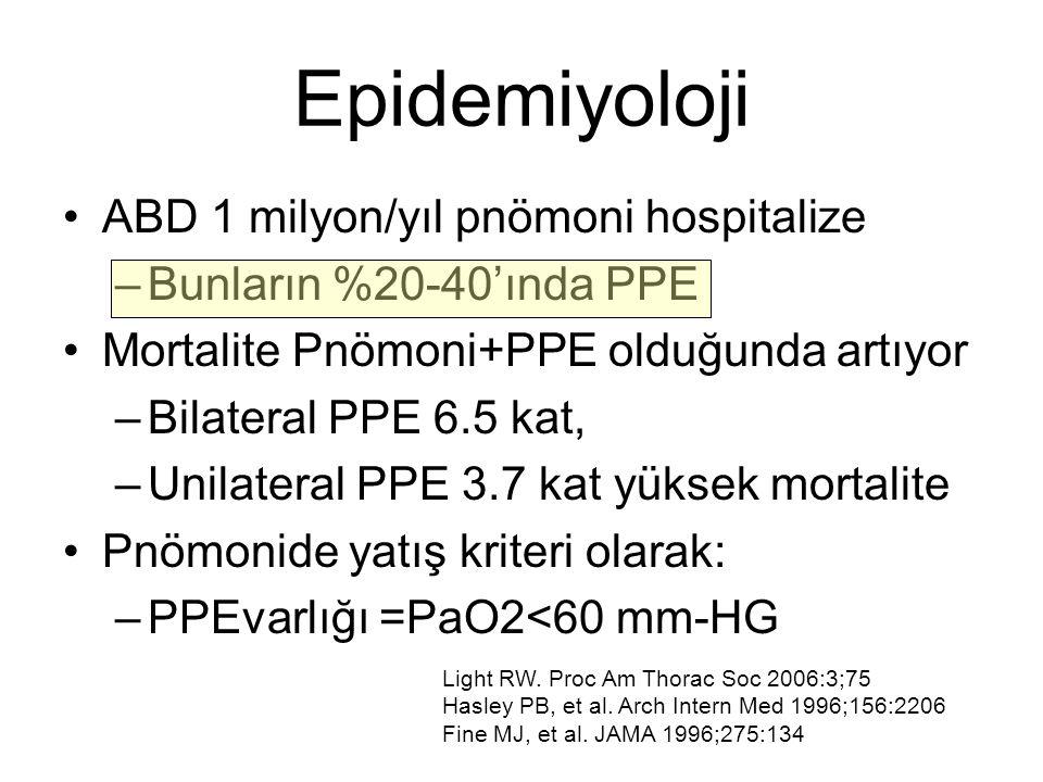 Epidemiyoloji ABD 1 milyon/yıl pnömoni hospitalize –Bunların %20-40'ında PPE Mortalite Pnömoni+PPE olduğunda artıyor –Bilateral PPE 6.5 kat, –Unilateral PPE 3.7 kat yüksek mortalite Pnömonide yatış kriteri olarak: –PPEvarlığı =PaO2<60 mm-HG Light RW.