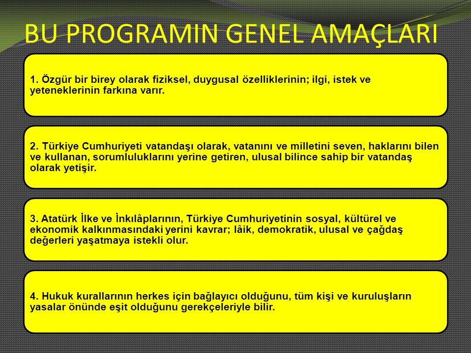 BU PROGRAMIN GENEL AMAÇLARI 1.