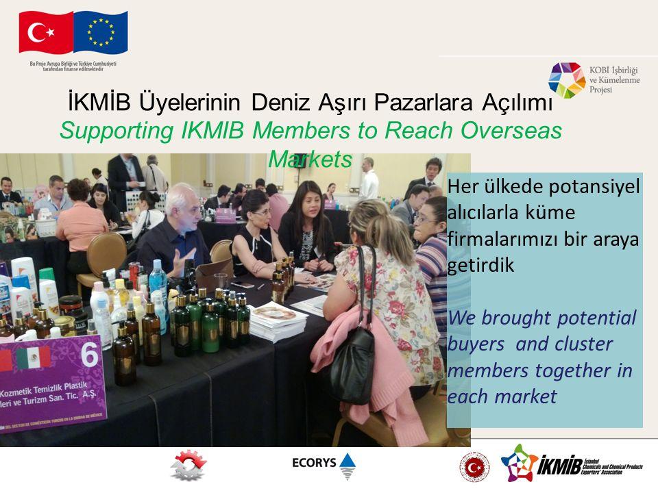 İKMİB Üyelerinin Deniz Aşırı Pazarlara Açılımı Supporting IKMIB Members to Reach Overseas Markets Her ülkede potansiyel alıcılarla küme firmalarımızı