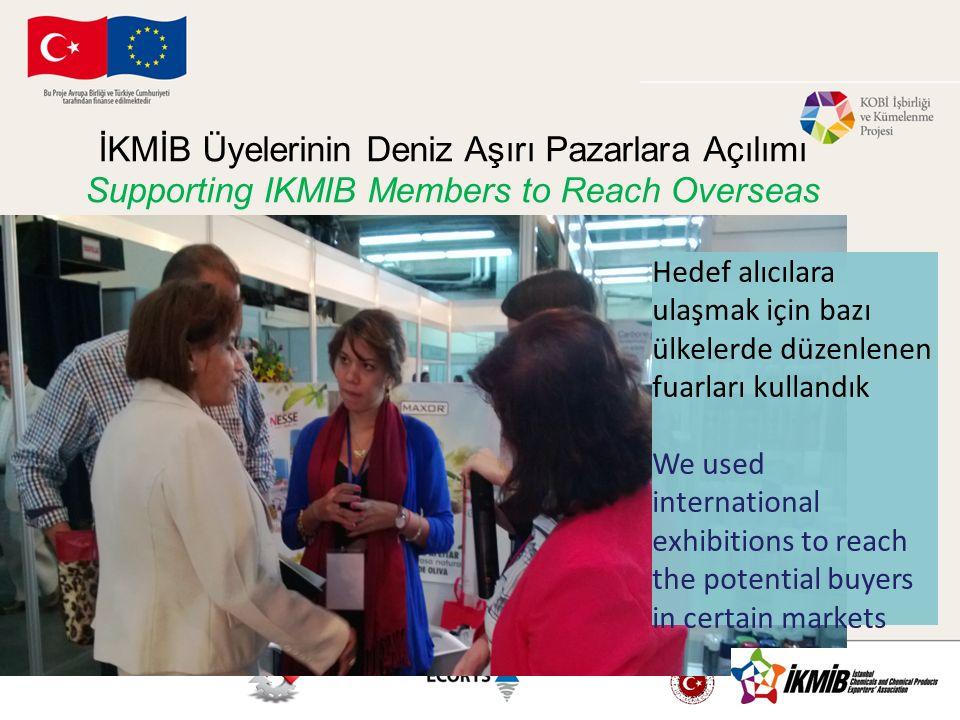 İKMİB Üyelerinin Deniz Aşırı Pazarlara Açılımı Supporting IKMIB Members to Reach Overseas Markets Bazı pazarlar için fuarları kullandık Hedef alıcılar