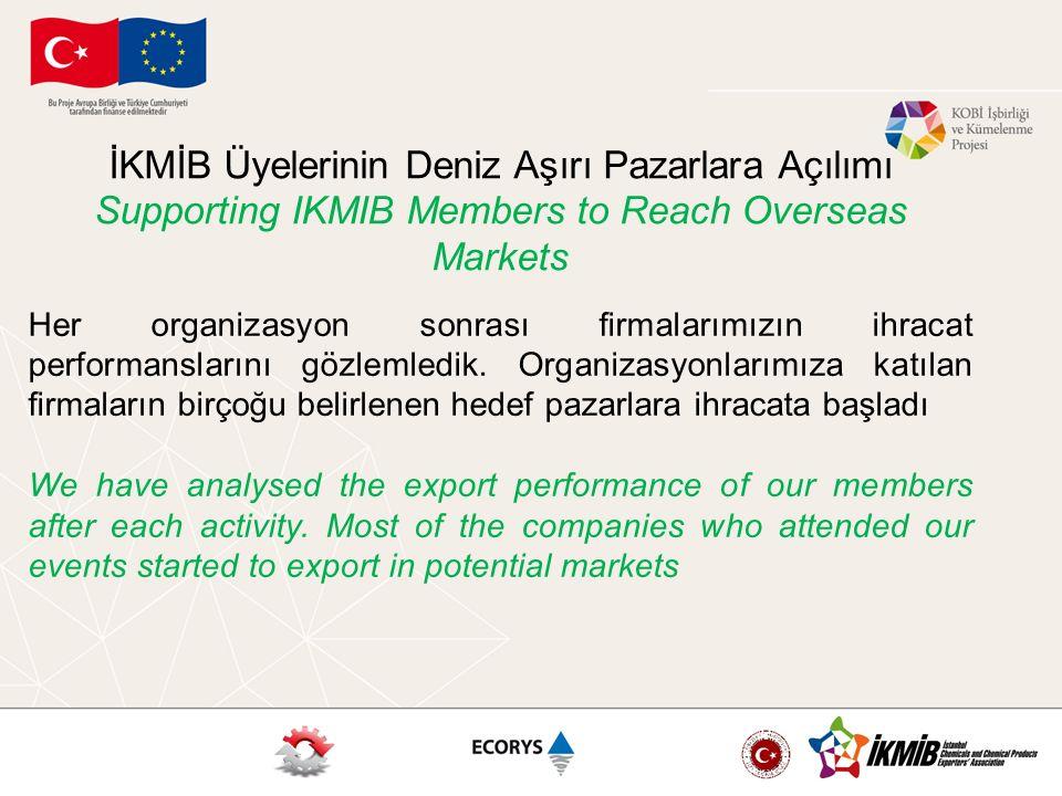 İKMİB Üyelerinin Deniz Aşırı Pazarlara Açılımı Supporting IKMIB Members to Reach Overseas Markets Her organizasyon sonrası firmalarımızın ihracat perf