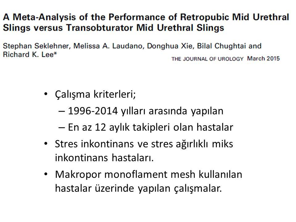 Çalışma kriterleri; – 1996-2014 yılları arasında yapılan – En az 12 aylık takipleri olan hastalar Stres inkontinans ve stres ağırlıklı miks inkontinans hastaları.