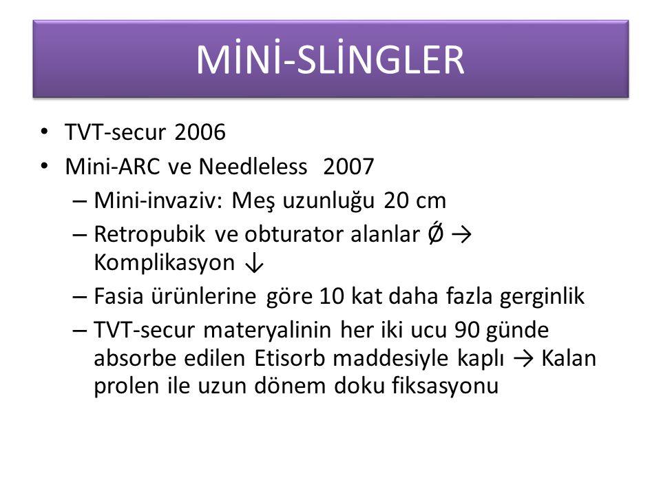 MİNİ-SLİNGLER TVT-secur 2006 Mini-ARC ve Needleless 2007 – Mini-invaziv: Meş uzunluğu 20 cm – Retropubik ve obturator alanlar Ǿ → Komplikasyon ↓ – Fas