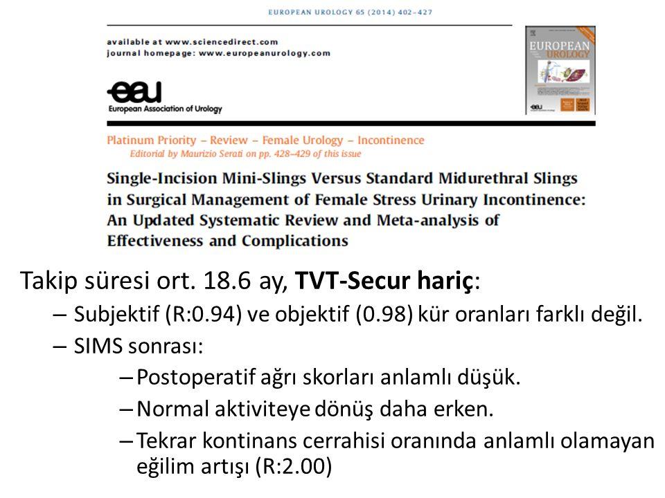 Takip süresi ort. 18.6 ay, TVT-Secur hariç: – Subjektif (R:0.94) ve objektif (0.98) kür oranları farklı değil. – SIMS sonrası: – Postoperatif ağrı sko